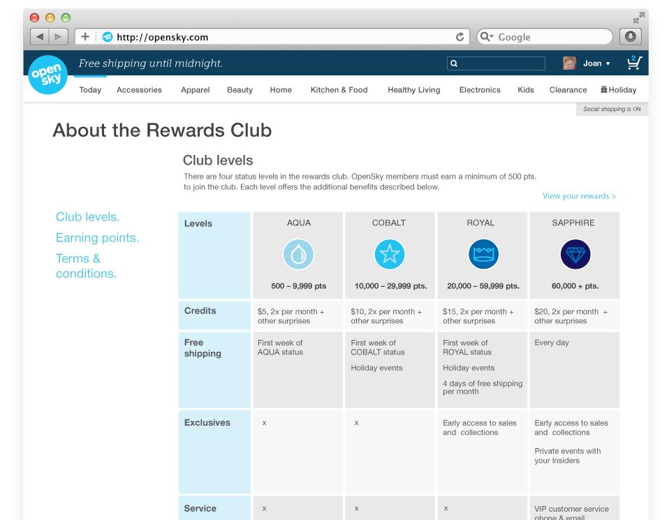 OS_Rewards
